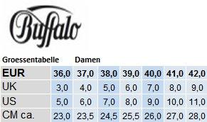 buy popular 1219e b0fc2 Buffalo Groessentabelle | Schuhzentrum.de | schuhe524 GmbH